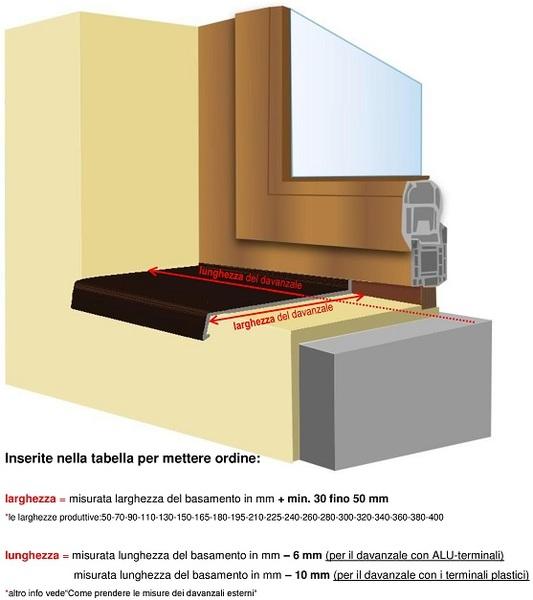 Davanzali trafilati di alluminio con il naso di 40 mm i davanzali interni ed - Davanzale finestra interno ...